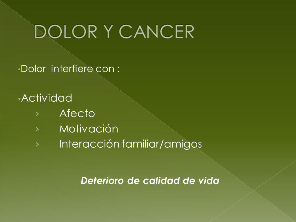 DOLOR Y CANCER Deterioro de calidad de vida Actividad Afecto