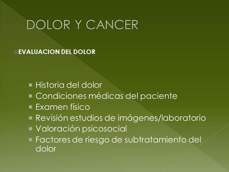 DOLOR Y CANCER Historia del dolor Condiciones médicas del paciente