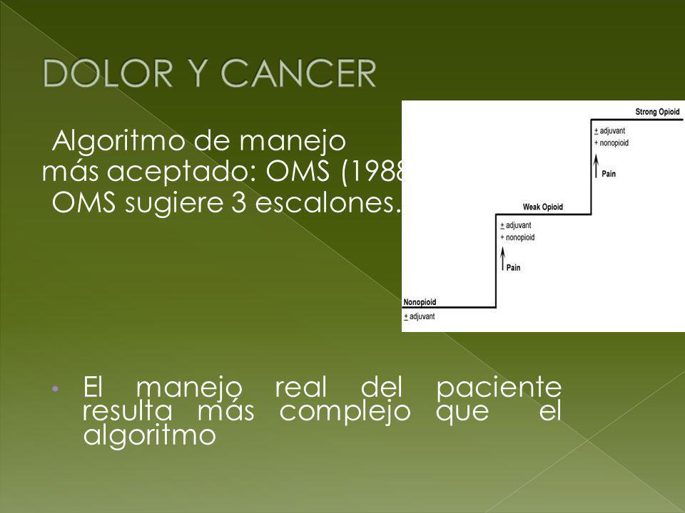 DOLOR Y CANCER Algoritmo de manejo más aceptado: OMS (1988-1996).