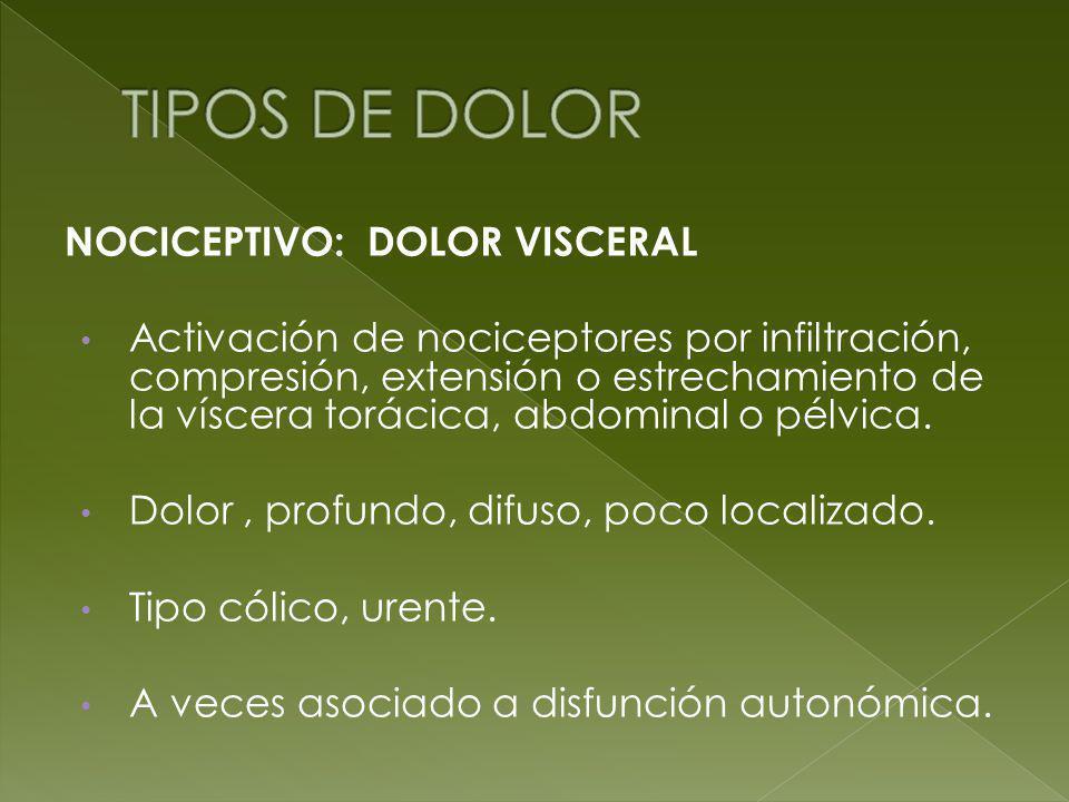 TIPOS DE DOLOR NOCICEPTIVO: DOLOR VISCERAL
