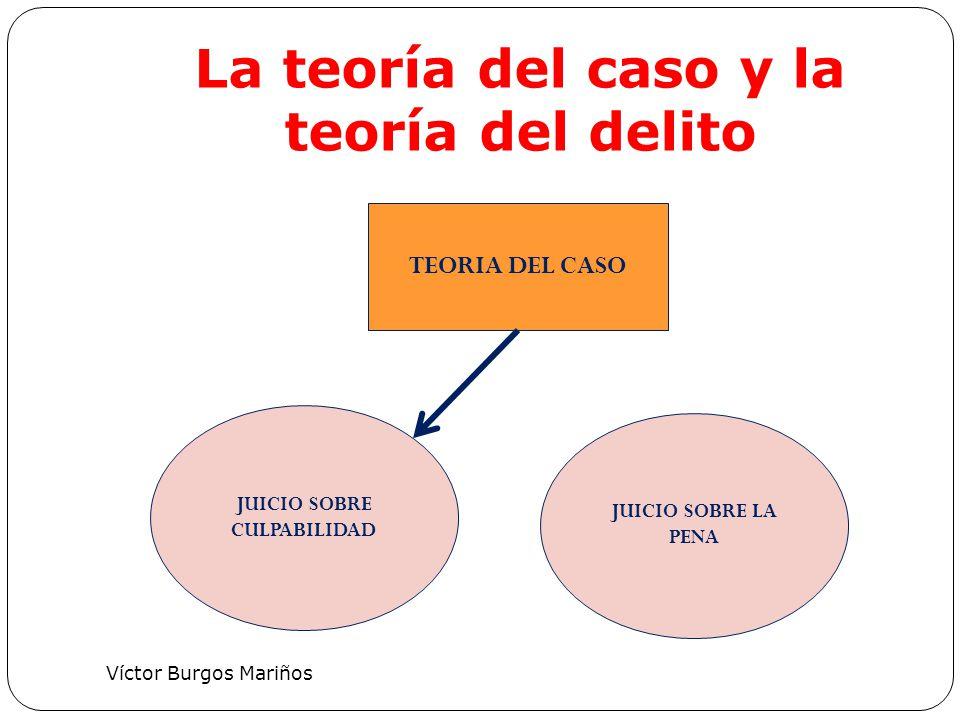 La teoría del caso y la teoría del delito