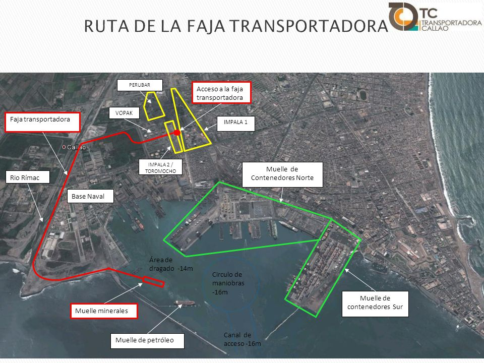 RUTA DE LA FAJA TRANSPORTADORA