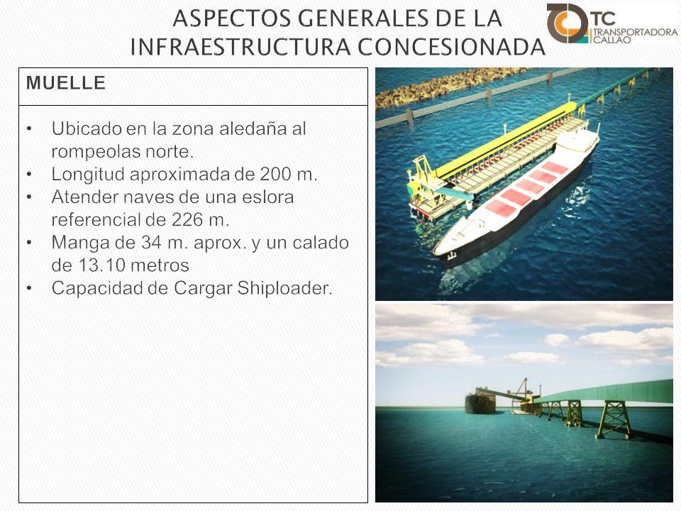 ASPECTOS GENERALES DE LA INFRAESTRUCTURA CONCESIONADA