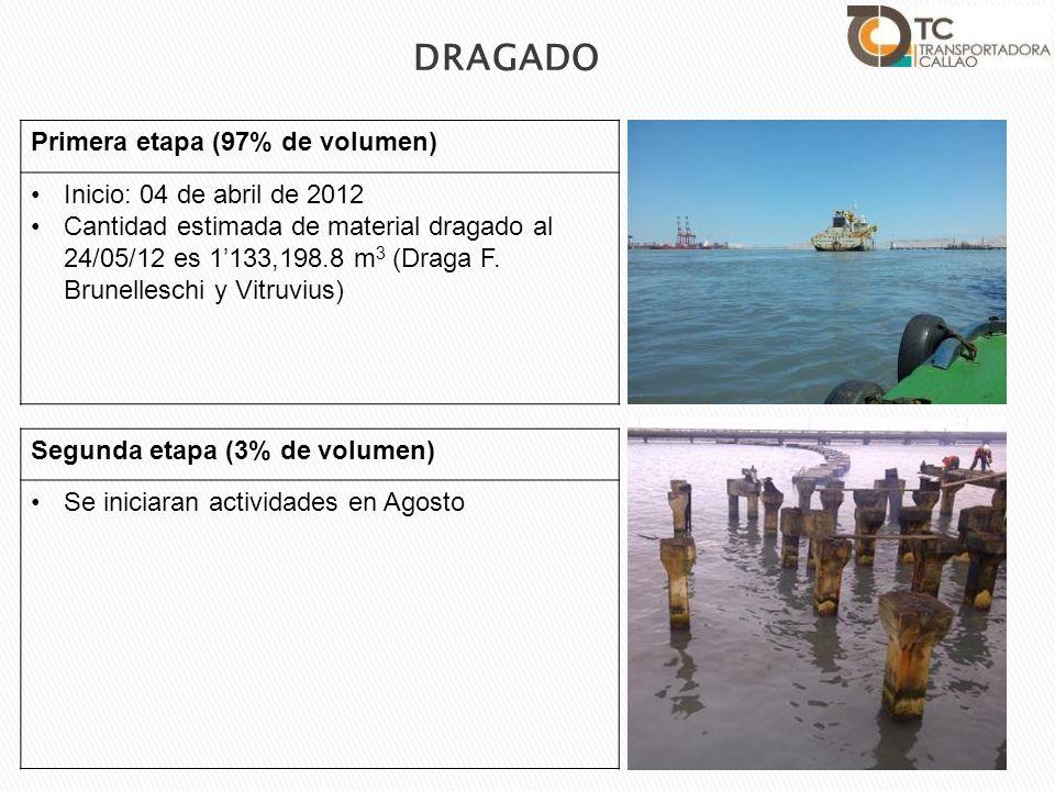 DRAGADO Primera etapa (97% de volumen) Inicio: 04 de abril de 2012