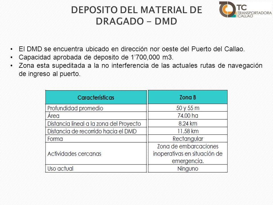 DEPOSITO DEL MATERIAL DE DRAGADO - DMD
