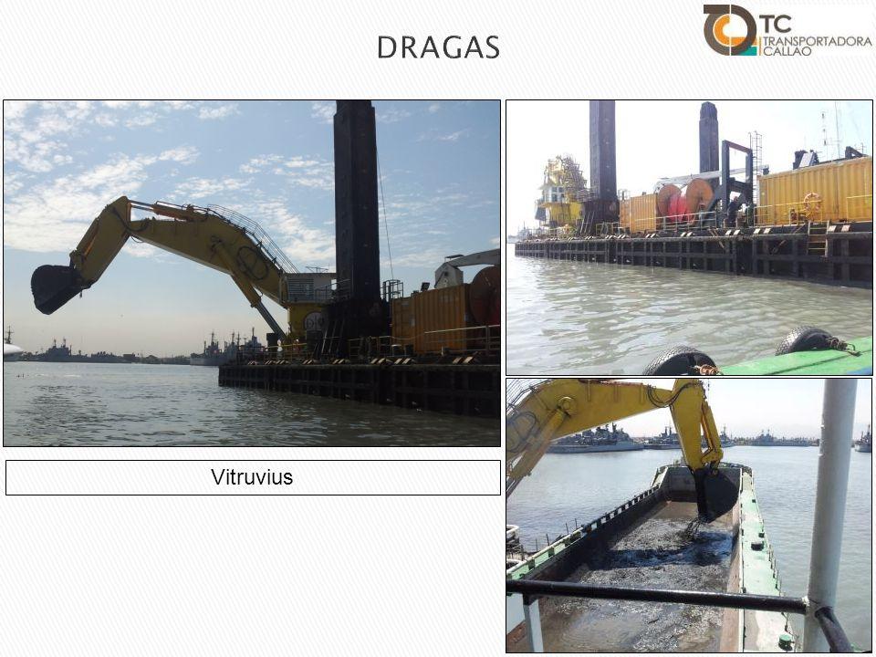 DRAGAS Vitruvius