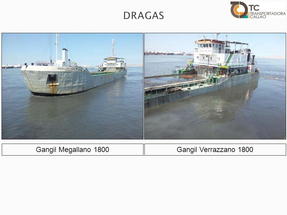 DRAGAS Gangil Megallano 1800 Gangil Verrazzano 1800
