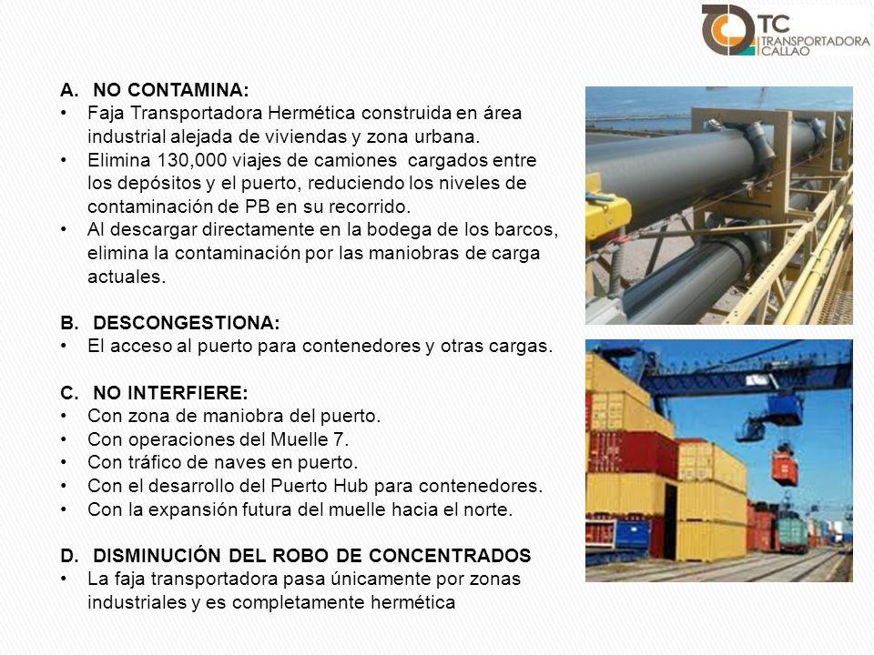 NO CONTAMINA: Faja Transportadora Hermética construida en área industrial alejada de viviendas y zona urbana.