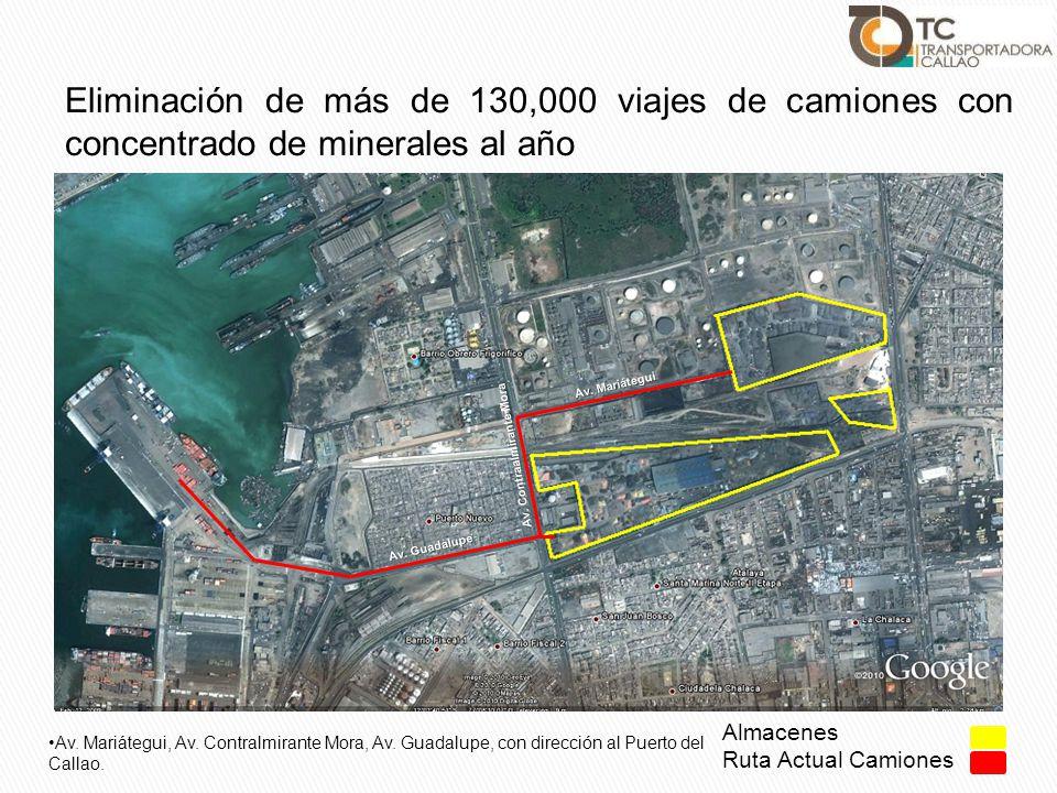 Eliminación de más de 130,000 viajes de camiones con concentrado de minerales al año