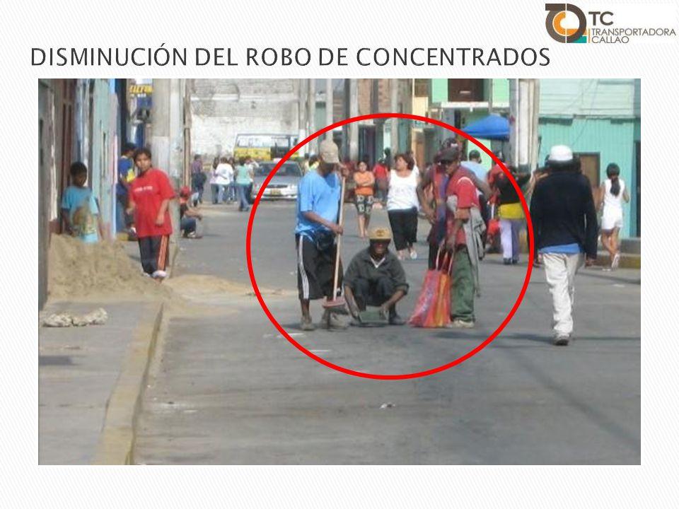 DISMINUCIÓN DEL ROBO DE CONCENTRADOS