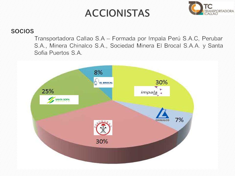 ACCIONISTAS SOCIOS.