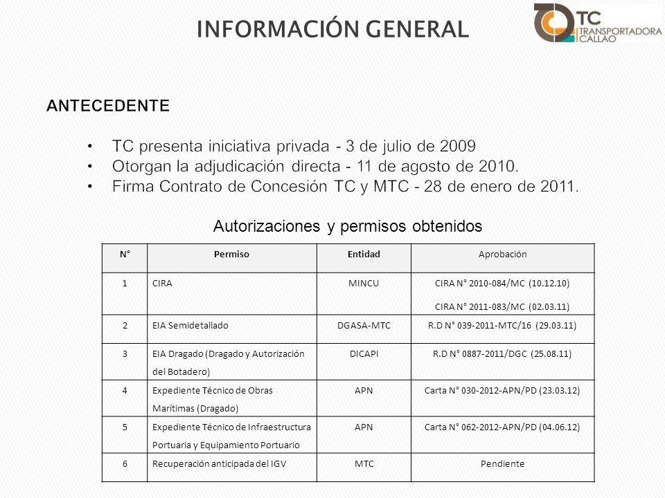 INFORMACIÓN GENERAL ANTECEDENTE