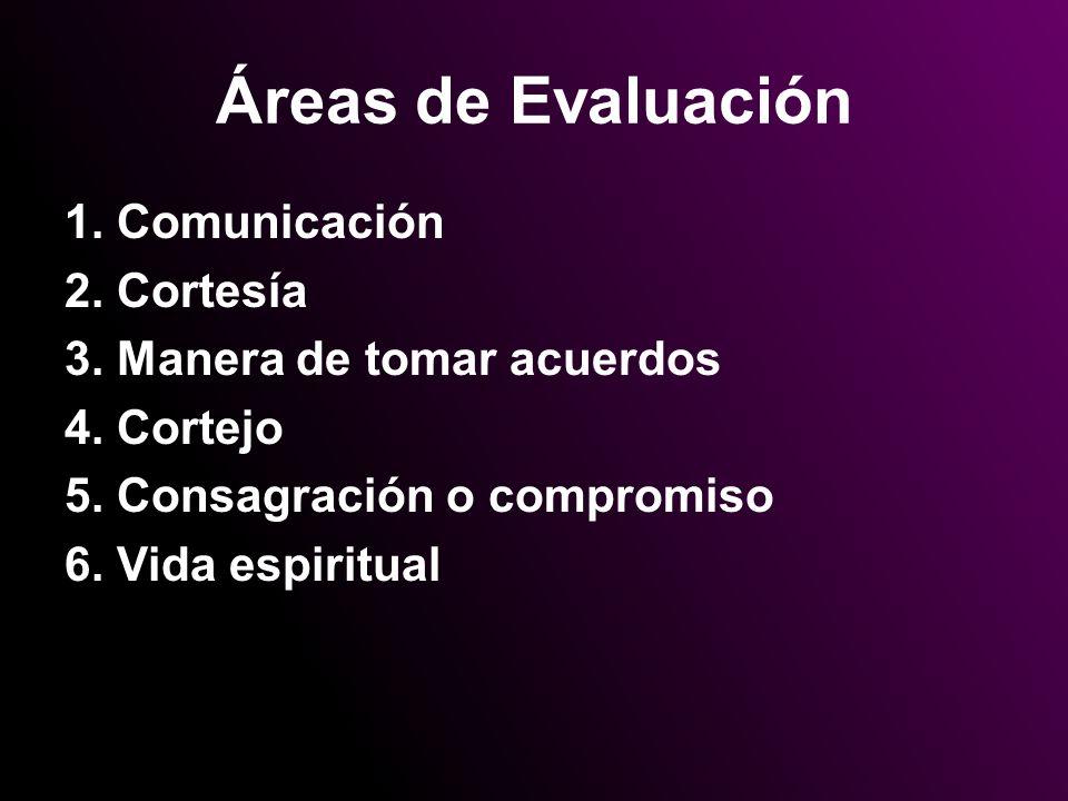 Áreas de Evaluación1.Comunicación 2. Cortesía 3. Manera de tomar acuerdos 4.
