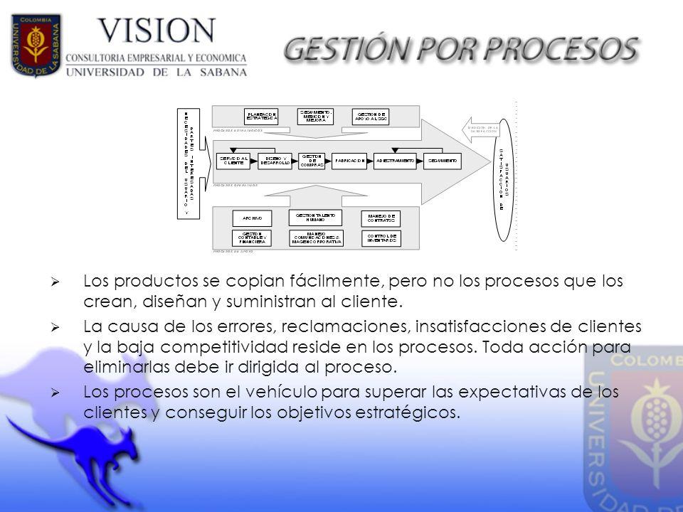 Los productos se copian fácilmente, pero no los procesos que los crean, diseñan y suministran al cliente.