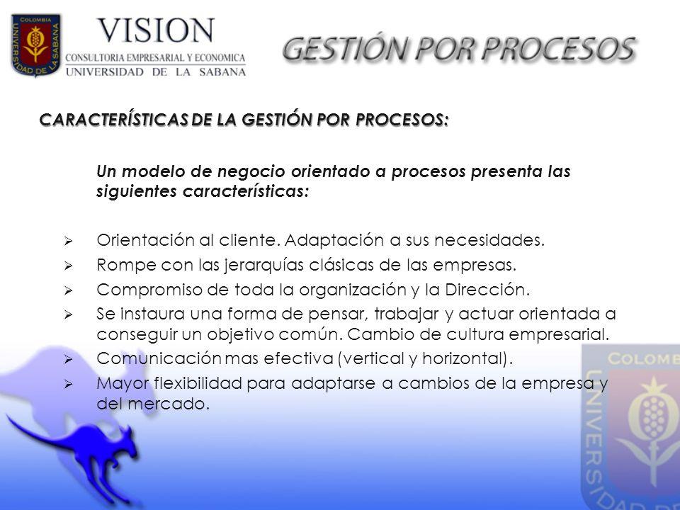 CARACTERÍSTICAS DE LA GESTIÓN POR PROCESOS: