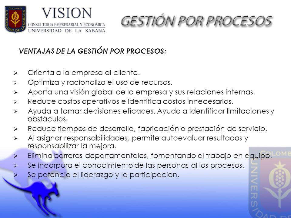 VENTAJAS DE LA GESTIÓN POR PROCESOS: