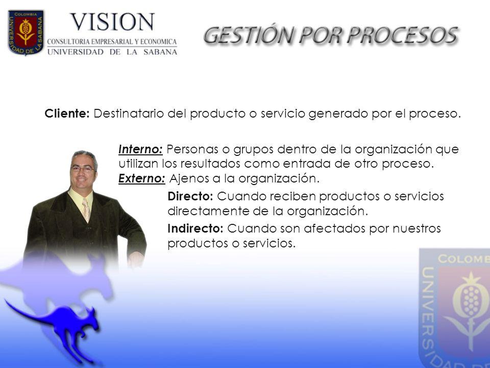 Cliente: Destinatario del producto o servicio generado por el proceso.