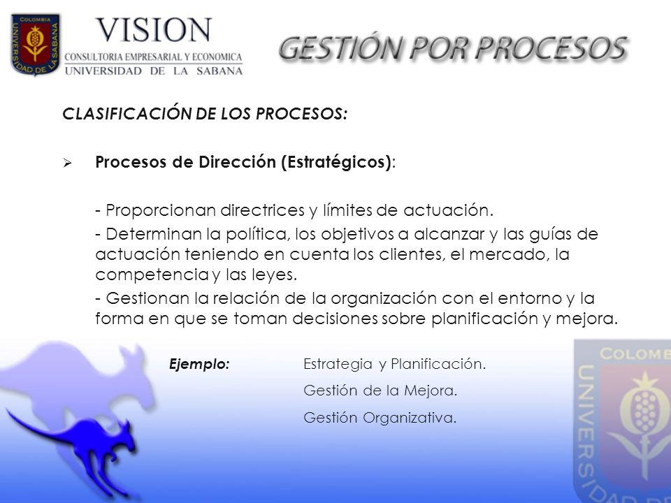 CLASIFICACIÓN DE LOS PROCESOS: Procesos de Dirección (Estratégicos):