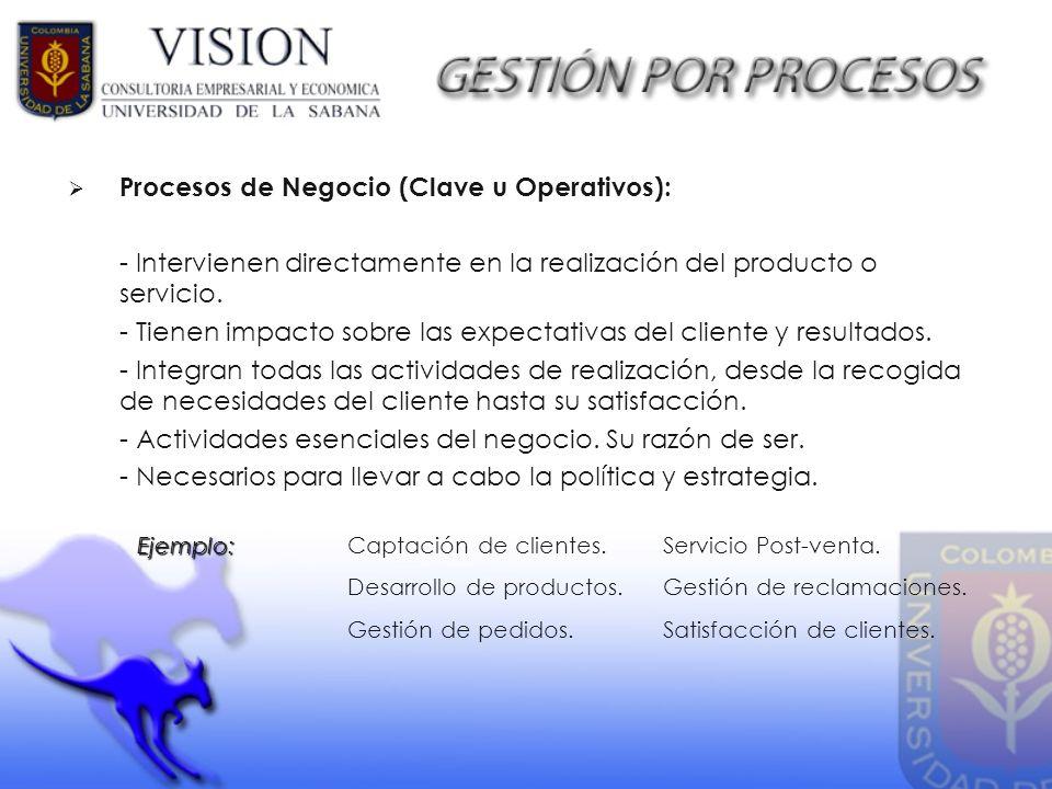 Procesos de Negocio (Clave u Operativos):