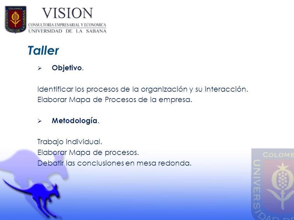 Taller Objetivo. Identificar los procesos de la organización y su interacción. Elaborar Mapa de Procesos de la empresa.