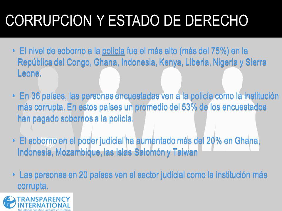 CORRUPCION Y ESTADO DE DERECHO