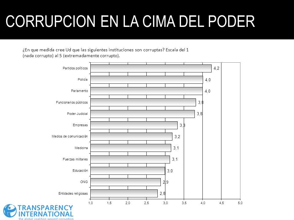 CORRUPCION EN LA CIMA DEL PODER