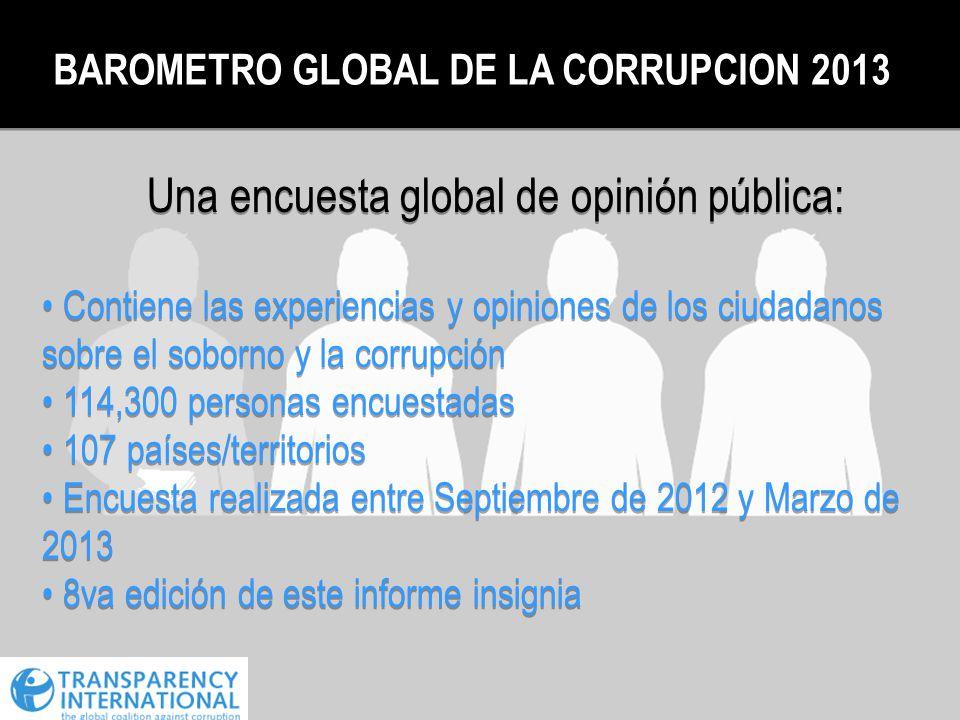 Una encuesta global de opinión pública: