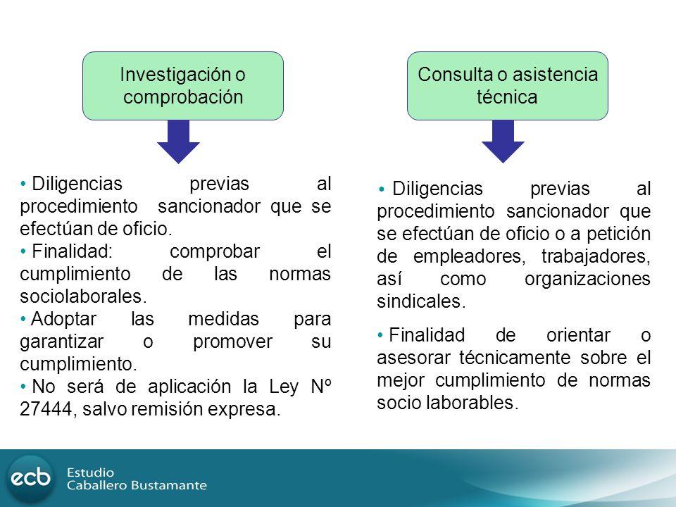 Investigación o comprobación Consulta o asistencia técnica