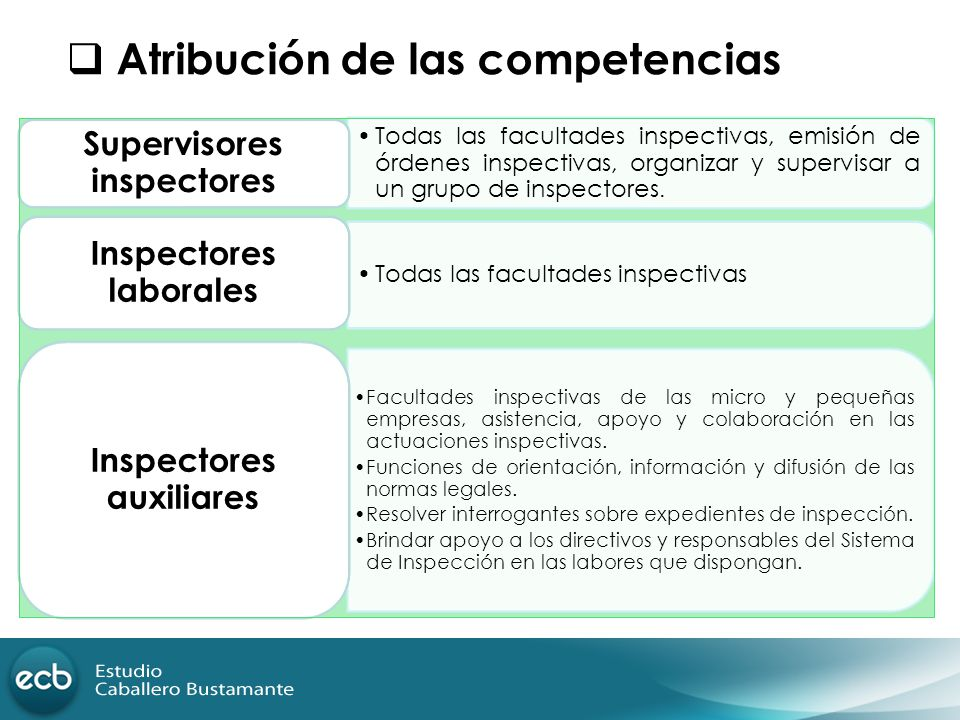 Supervisores inspectores Inspectores laborales Inspectores auxiliares
