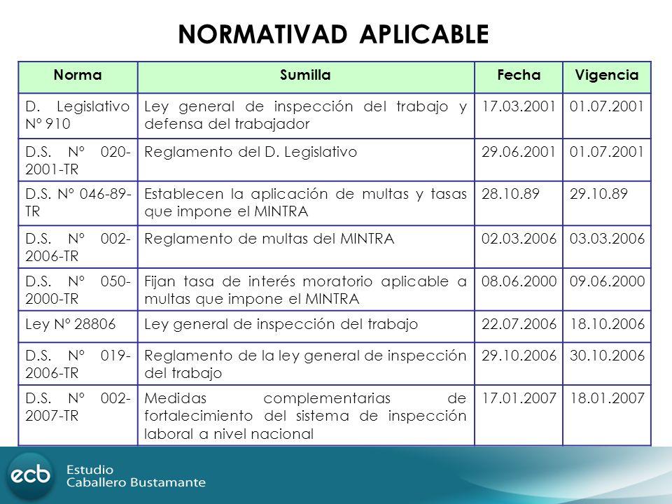 NORMATIVAD APLICABLE Norma Sumilla Fecha Vigencia