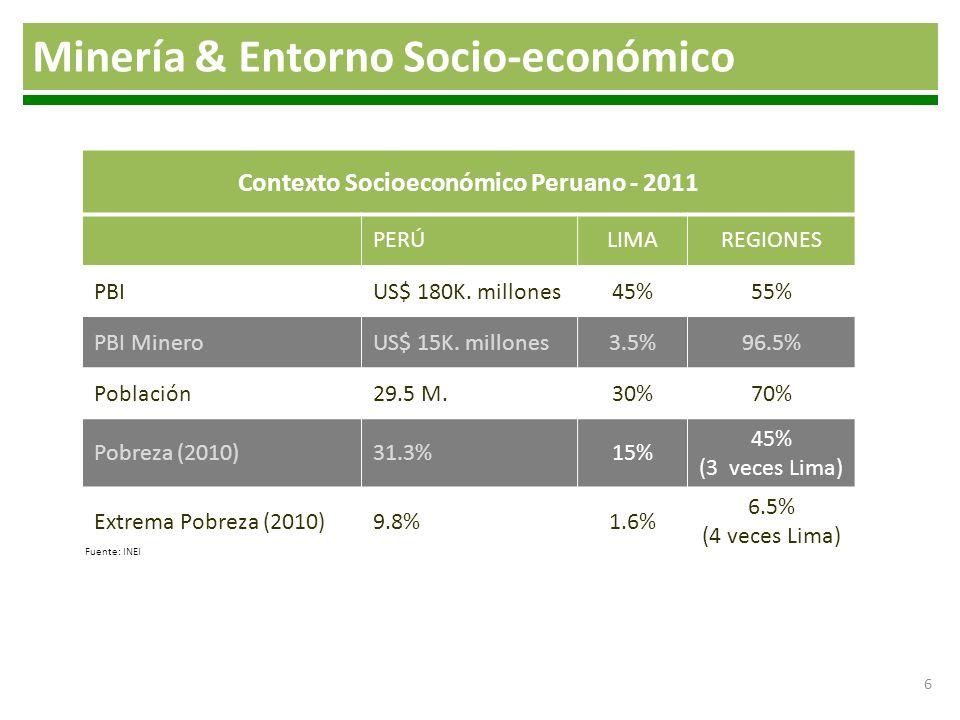 Contexto Socioeconómico Peruano - 2011