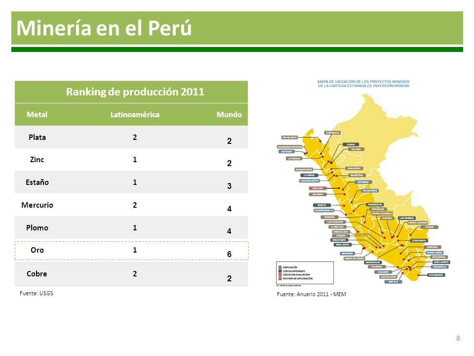 Minería en el Perú Ranking de producción 2011 Metal Latinoamérica