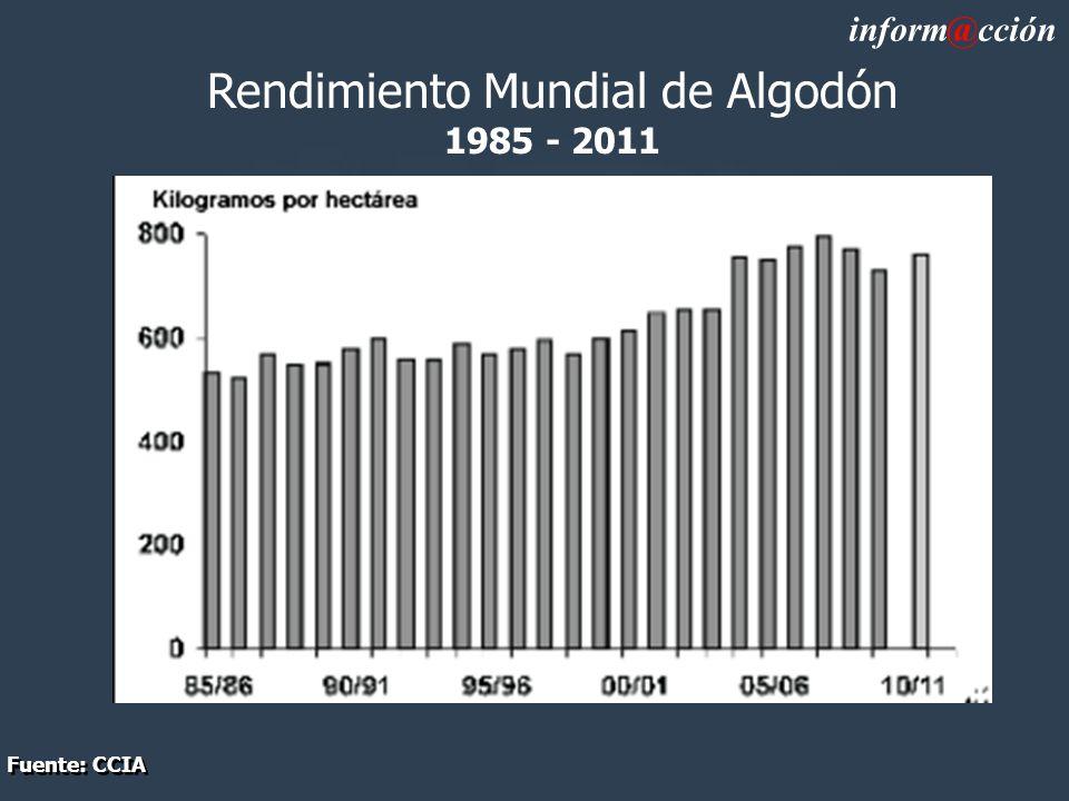 Rendimiento Mundial de Algodón 1985 - 2011