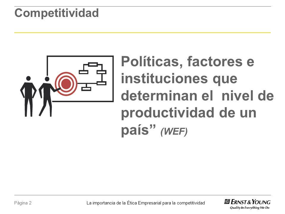 Competitividad Políticas, factores e instituciones que determinan el nivel de productividad de un país (WEF)