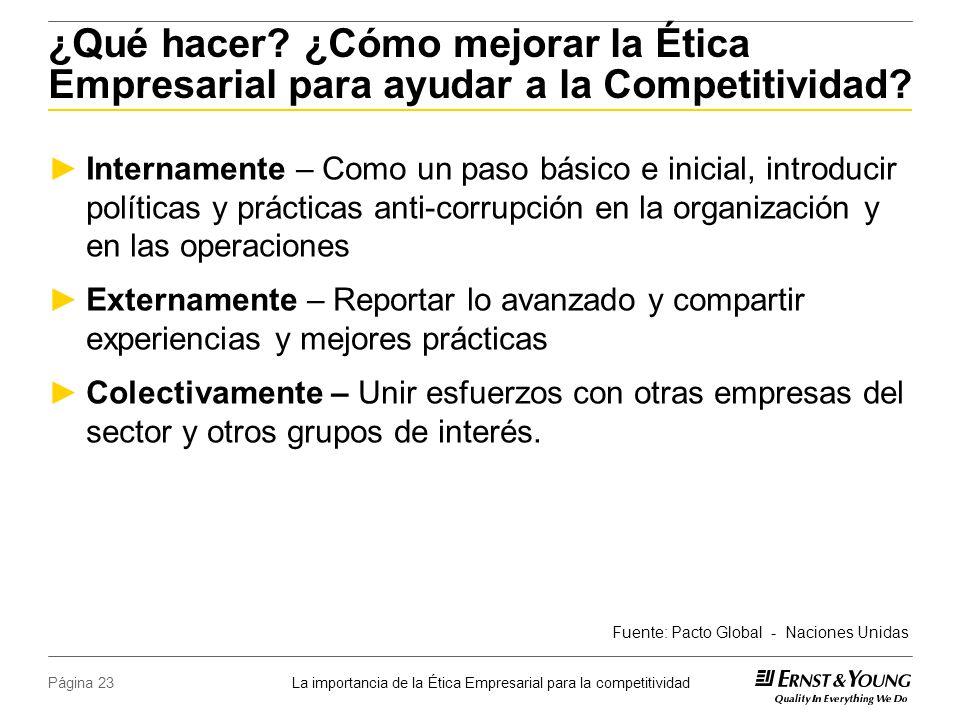 ¿Qué hacer ¿Cómo mejorar la Ética Empresarial para ayudar a la Competitividad