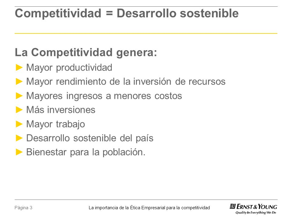 Competitividad = Desarrollo sostenible