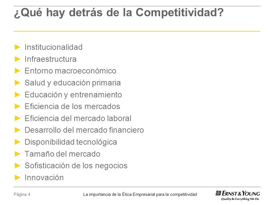 ¿Qué hay detrás de la Competitividad