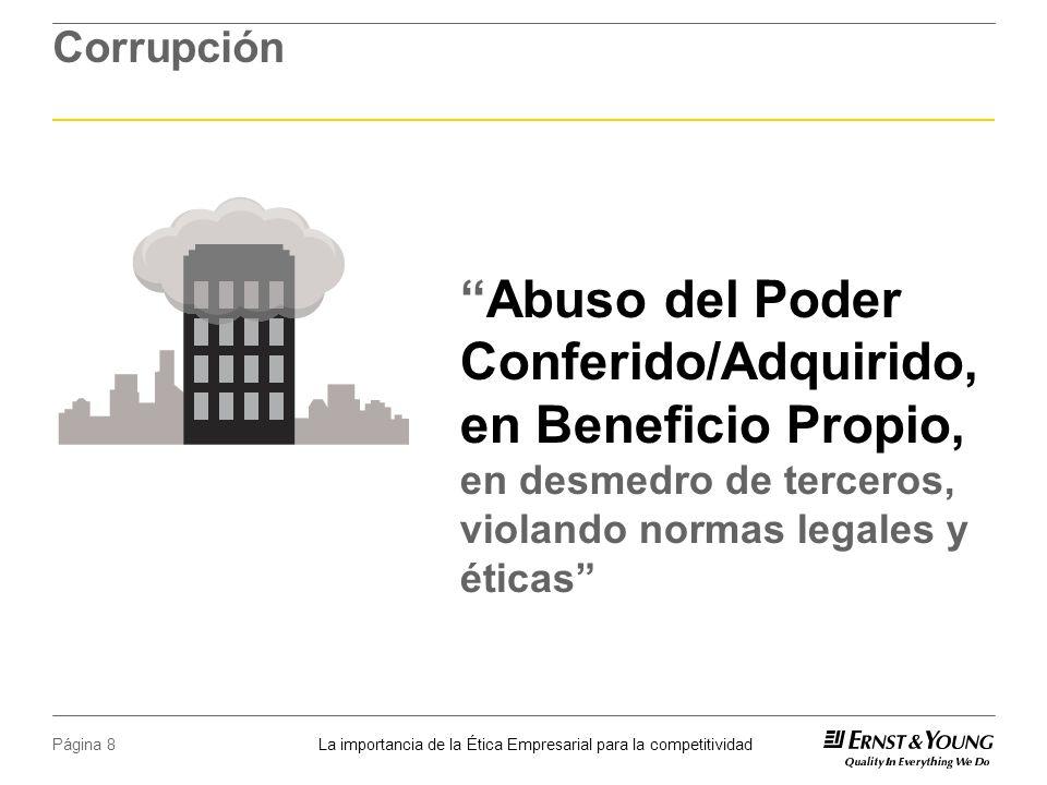 Corrupción Abuso del Poder Conferido/Adquirido, en Beneficio Propio, en desmedro de terceros, violando normas legales y éticas