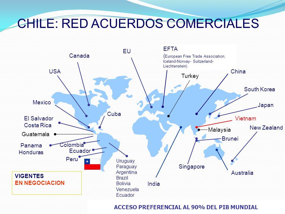 ACCESO PREFERENCIAL AL 90% DEL PIB MUNDIAL