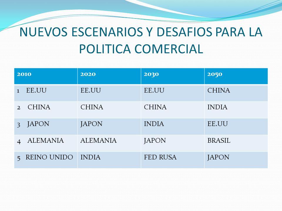 NUEVOS ESCENARIOS Y DESAFIOS PARA LA POLITICA COMERCIAL