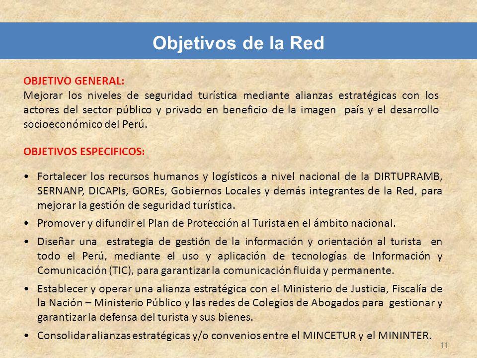 Objetivos de la Red OBJETIVO GENERAL: