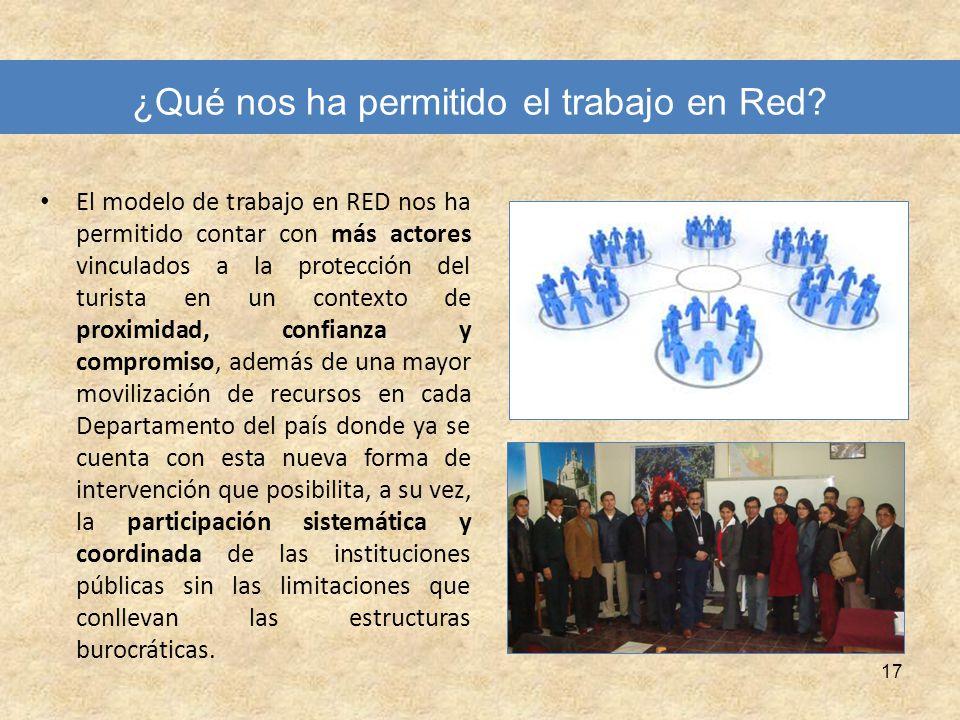 ¿Qué nos ha permitido el trabajo en Red