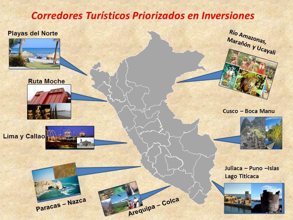 Corredores Turísticos Priorizados en Inversiones