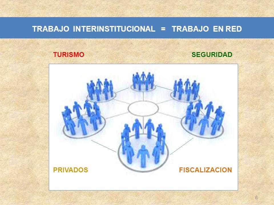 TRABAJO INTERINSTITUCIONAL = TRABAJO EN RED
