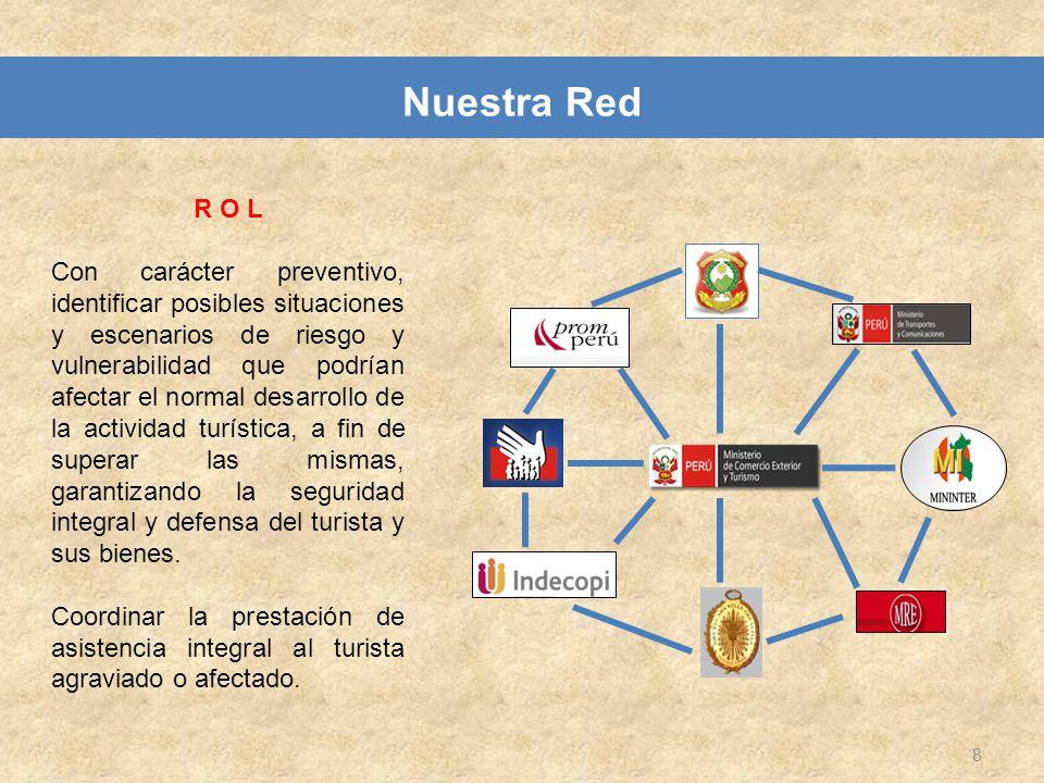 Nuestra Red R O L.