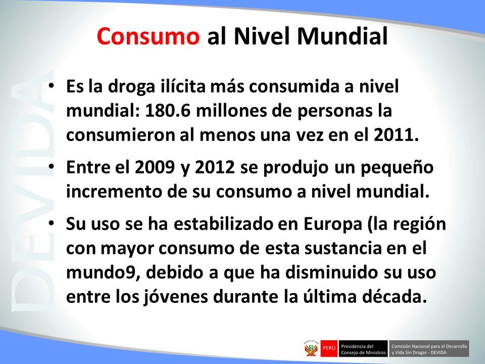 Consumo al Nivel Mundial