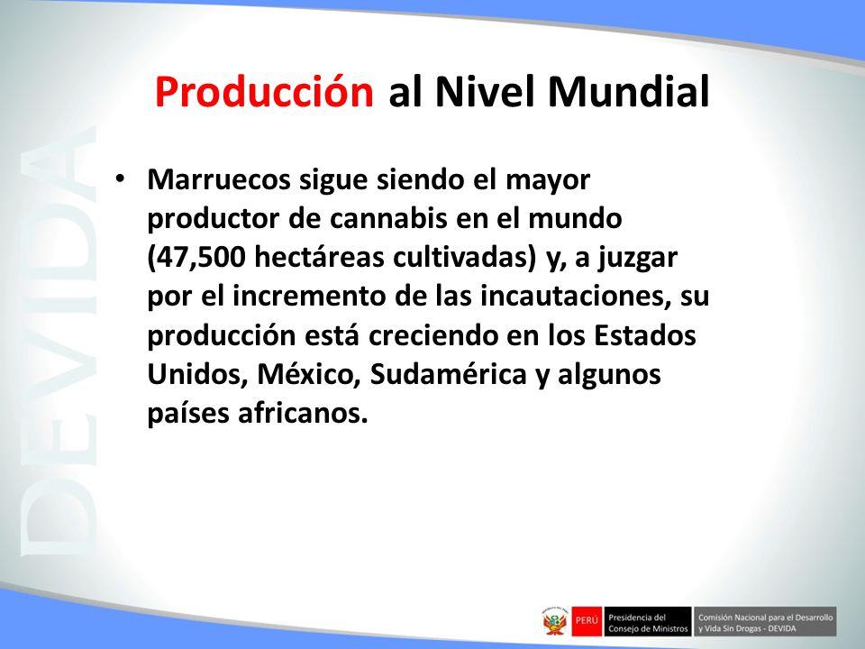 Producción al Nivel Mundial