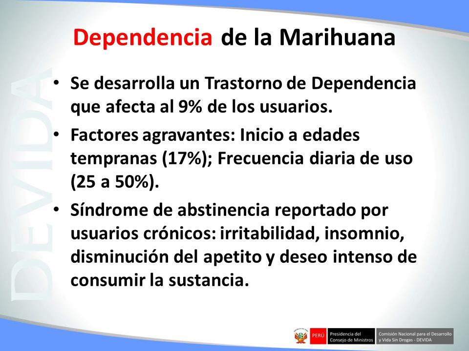 Dependencia de la Marihuana