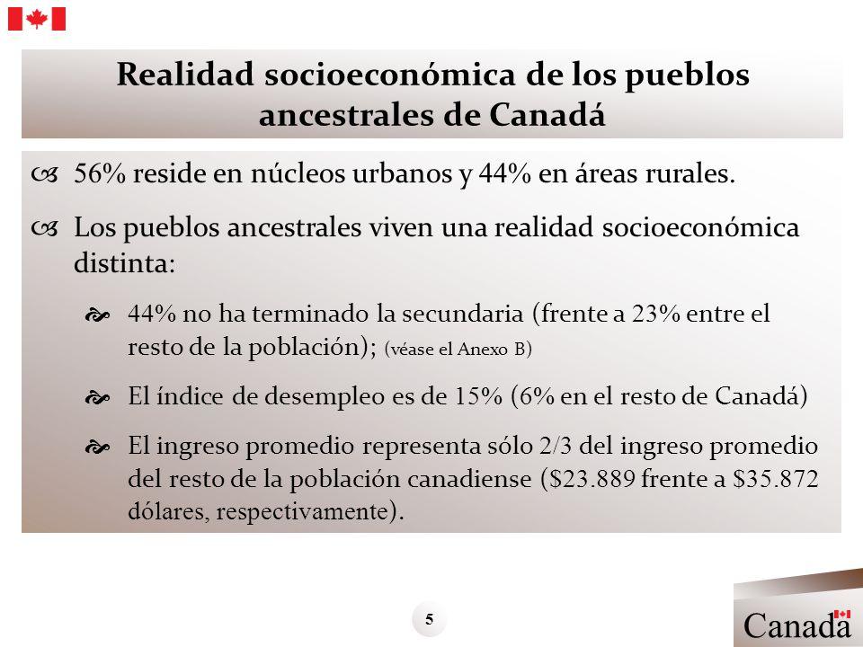 Realidad socioeconómica de los pueblos ancestrales de Canadá