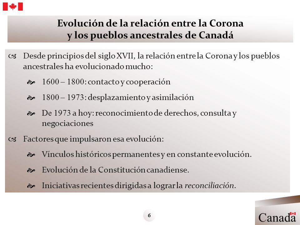 Canada Evolución de la relación entre la Corona